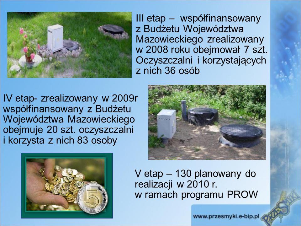 III etap – współfinansowany z Budżetu Województwa Mazowieckiego zrealizowany w 2008 roku obejmował 7 szt.