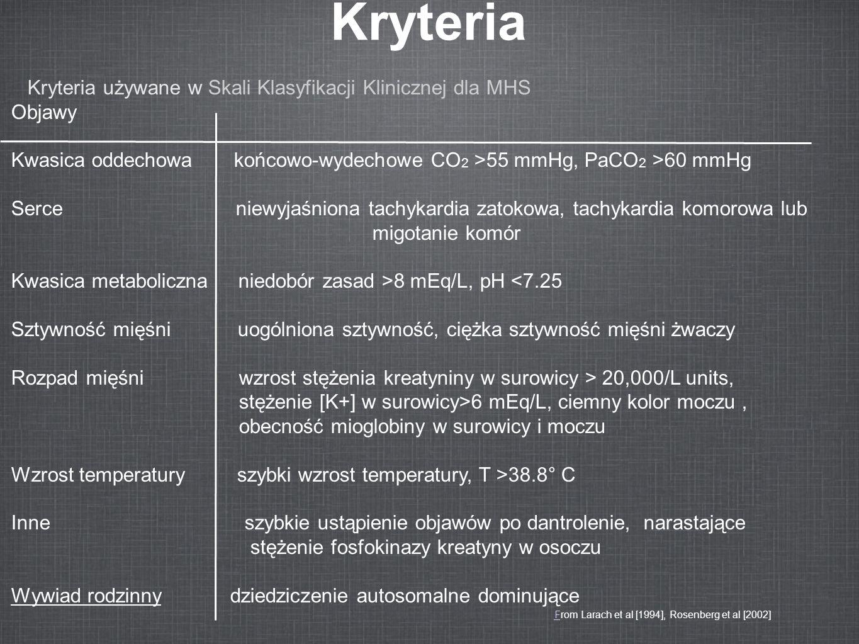 Kryteria Kryteria używane w Skali Klasyfikacji Klinicznej dla MHS Objawy Kwasica oddechowa końcowo-wydechowe CO 2 >55 mmHg, PaCO 2 >60 mmHg Serce niew