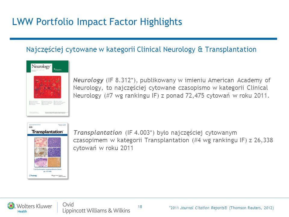 18 LWW Portfolio Impact Factor Highlights Najczęściej cytowane w kategorii Clinical Neurology & Transplantation Neurology (IF 8.312*), publikowany w imieniu American Academy of Neurology, to najczęściej cytowane czasopismo w kategorii Clinical Neurology (#7 wg rankingu IF) z ponad 72,475 cytowań w roku 2011.