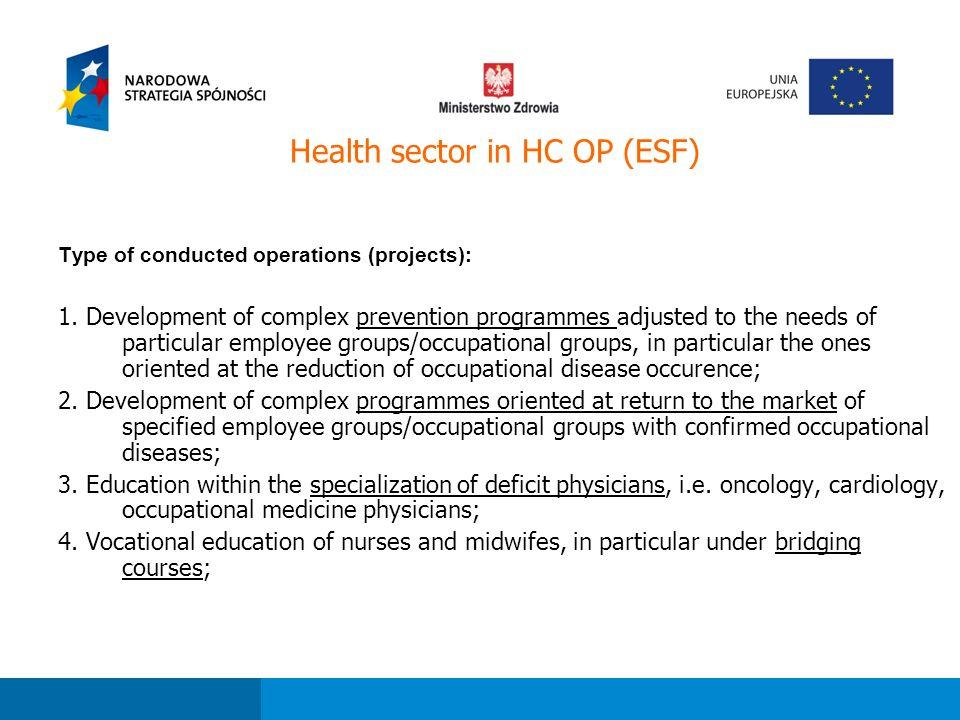 Fundusze strukturalne dla sektora ochrony zdrowia w perspektywie finansowej 2007-2013 Type of conducted operations (projects): 1.
