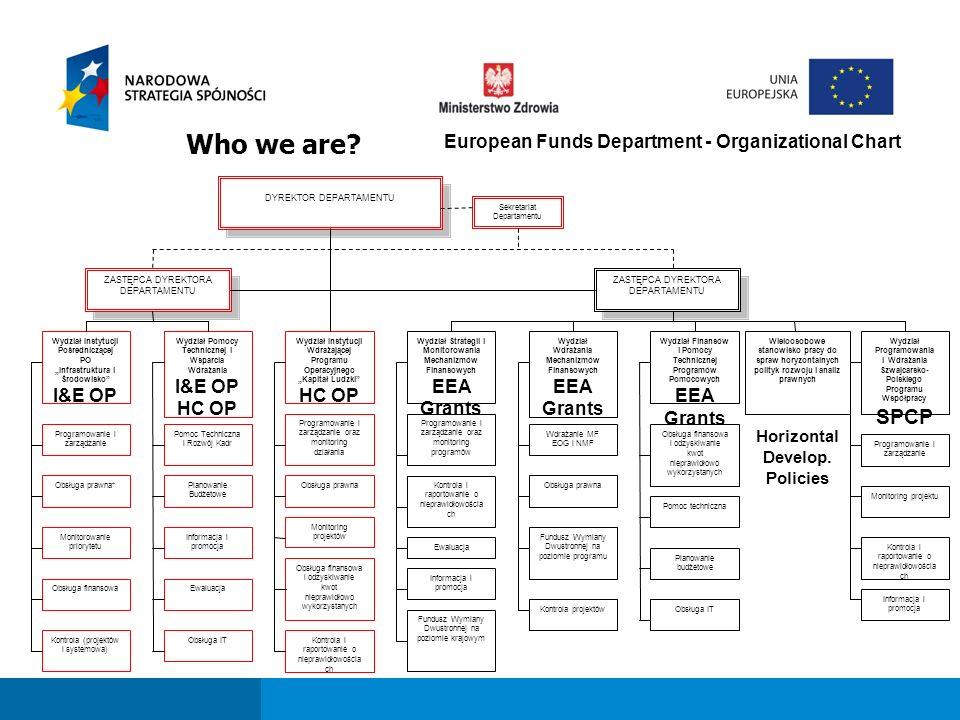Fundusze strukturalne dla sektora ochrony zdrowia w perspektywie finansowej 2007-2013 European Funds Department - Organizational Chart Who we are