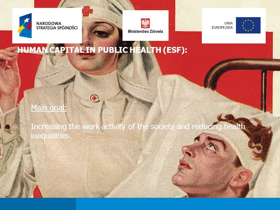 Fundusze strukturalne dla sektora ochrony zdrowia w perspektywie finansowej 2007-2013 HUMAN CAPITAL IN PUBLIC HEALTH (ESF): Main goal: Increasing the work activity of the society and reducing health inequalities.