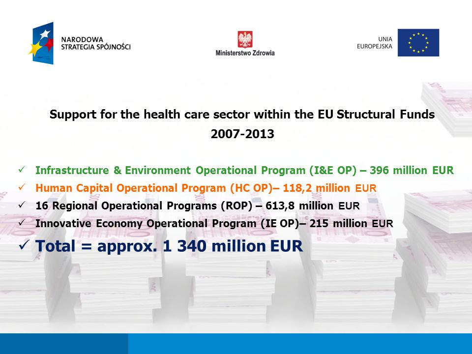Fundusze strukturalne dla sektora ochrony zdrowia w perspektywie finansowej 2007-2013 Support for the health care sector within the EU Structural Funds 2007-2013 Infrastructure & Environment Operational Program (I&E OP) – 396 million EUR Human Capital Operational Program (HC OP)– 118,2 million EUR 16 Regional Operational Programs (ROP) – 613,8 million EUR Innovative Economy Operational Program (IE OP)– 215 million EUR Total = approx.