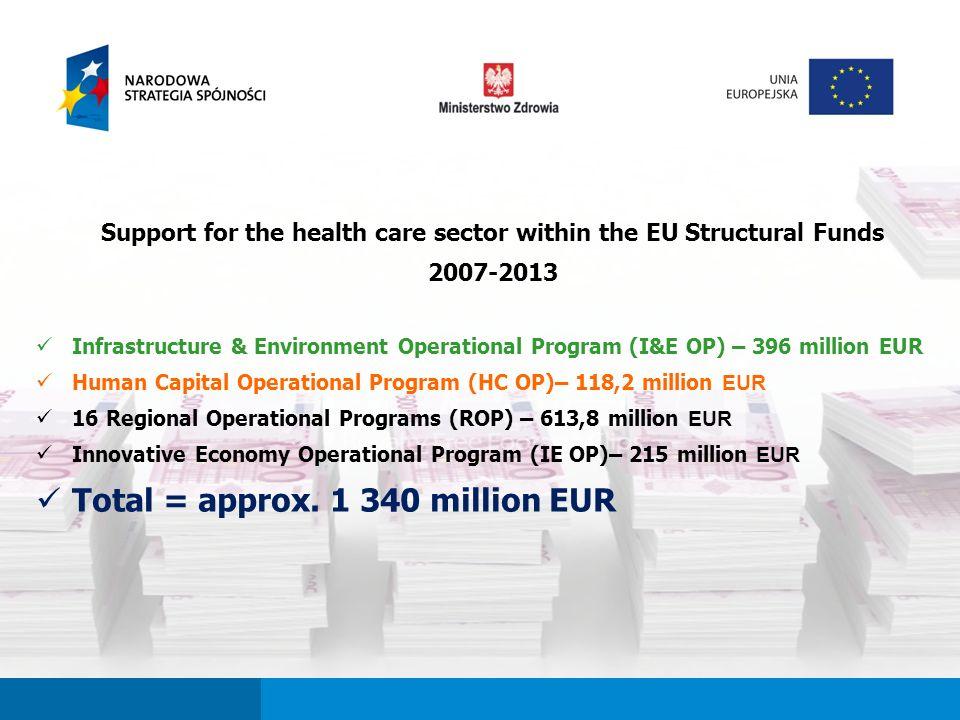 Fundusze strukturalne dla sektora ochrony zdrowia w perspektywie finansowej 2007-2013 V/S