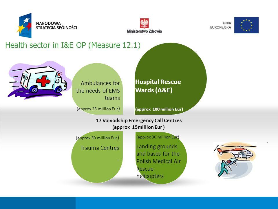 Fundusze strukturalne dla sektora ochrony zdrowia w perspektywie finansowej 2007-2013 Landing ground for helicopters in Health Care Institutions Complex in Ostrów Wielkopolski