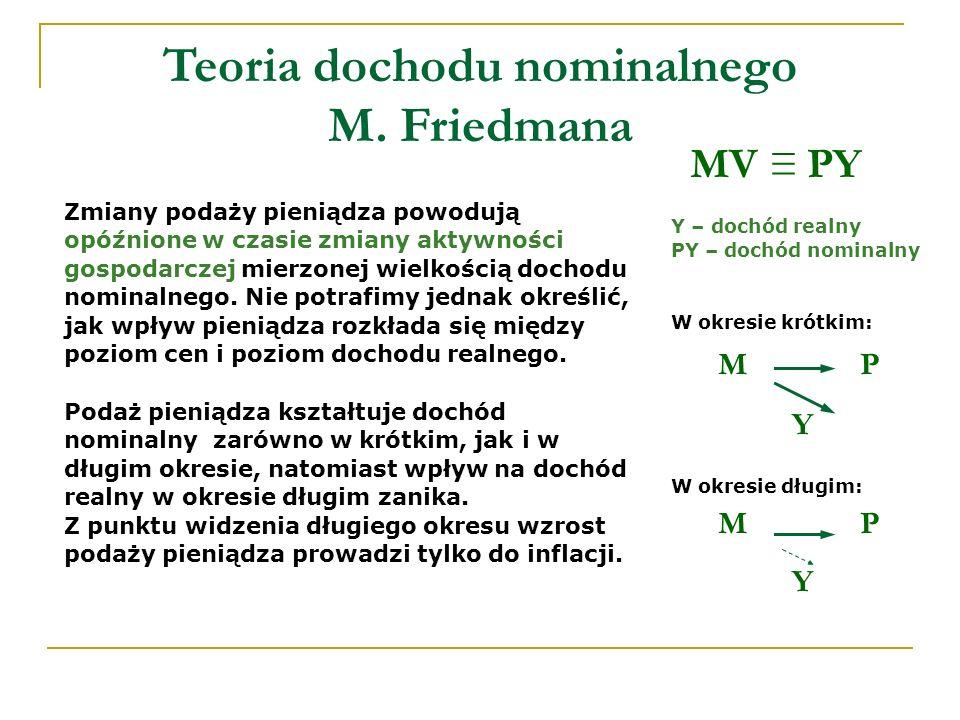 Teoria dochodu nominalnego M.