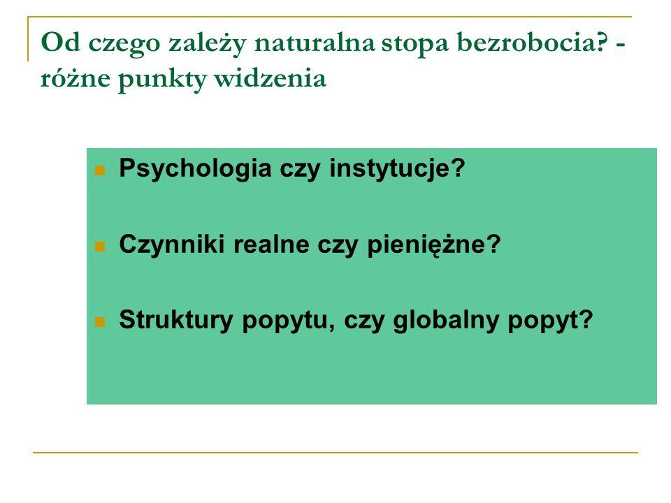 Od czego zależy naturalna stopa bezrobocia. - różne punkty widzenia Psychologia czy instytucje.