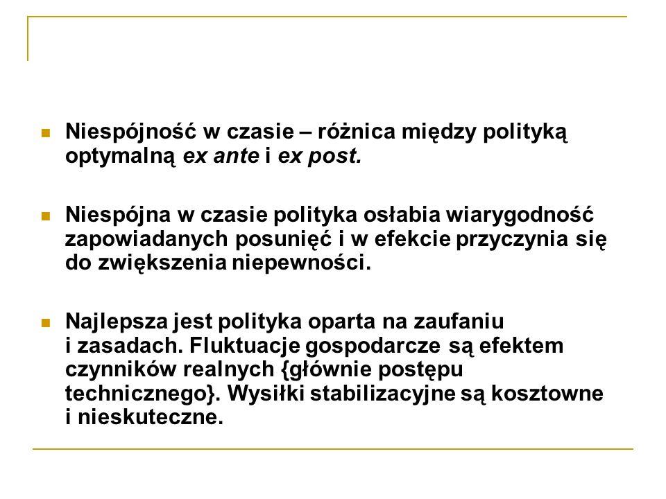 Niespójność w czasie – różnica między polityką optymalną ex ante i ex post.