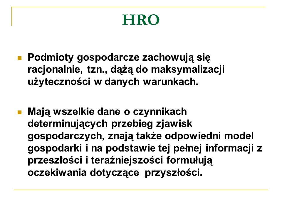 HRO Podmioty gospodarcze zachowują się racjonalnie, tzn., dążą do maksymalizacji użyteczności w danych warunkach.