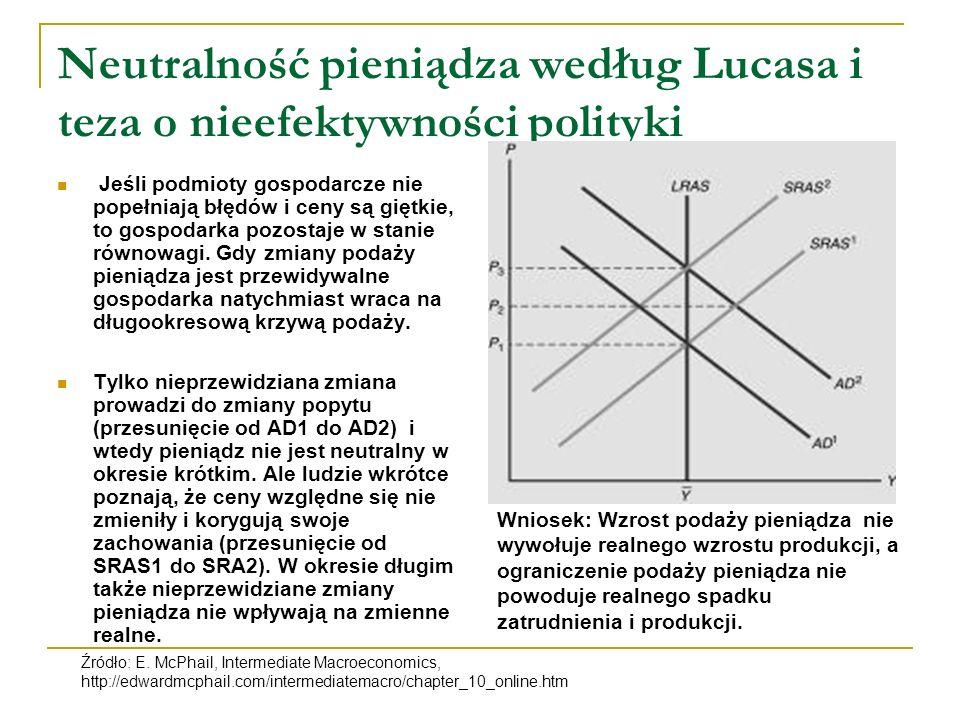 Neutralność pieniądza według Lucasa i teza o nieefektywności polityki Jeśli podmioty gospodarcze nie popełniają błędów i ceny są giętkie, to gospodarka pozostaje w stanie równowagi.
