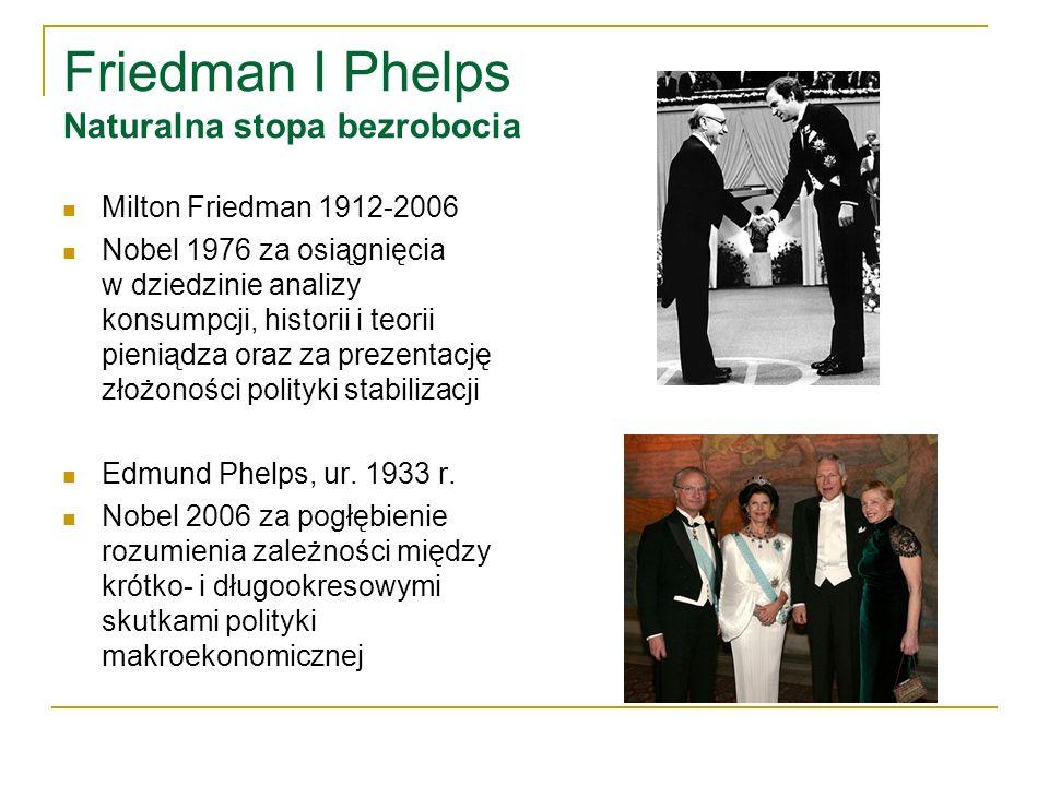 Friedman I Phelps Naturalna stopa bezrobocia Milton Friedman 1912-2006 Nobel 1976 za osiągnięcia w dziedzinie analizy konsumpcji, historii i teorii pieniądza oraz za prezentację złożoności polityki stabilizacji Edmund Phelps, ur.