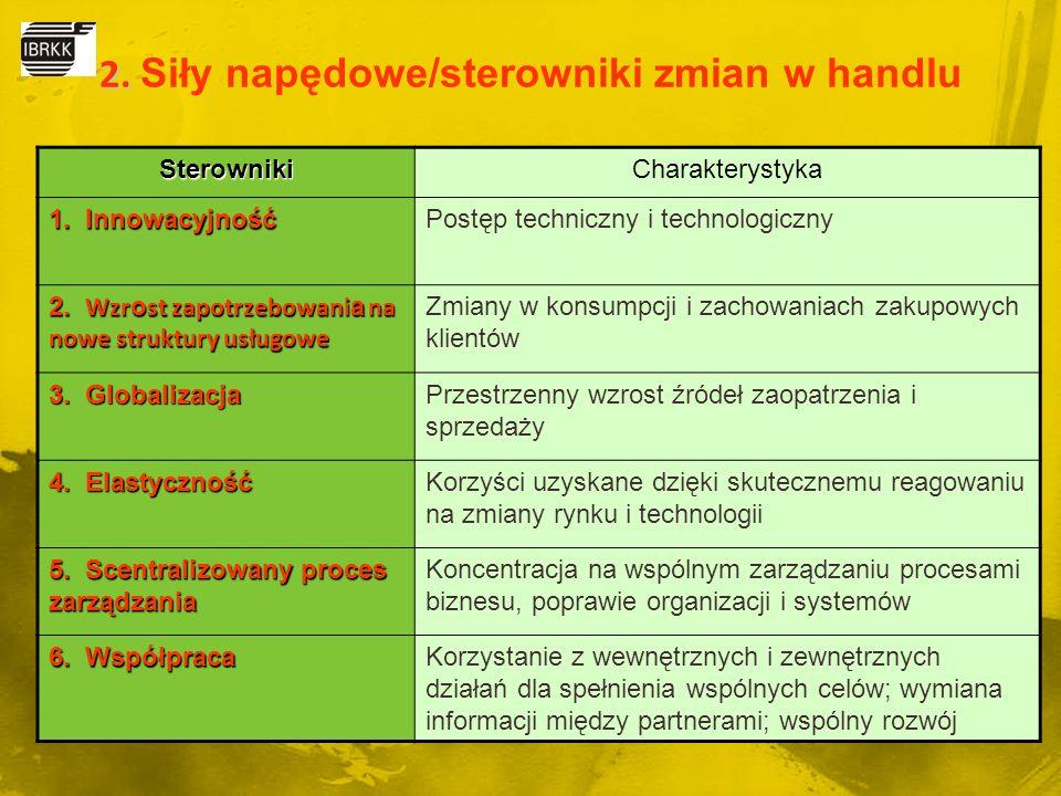 SterownikiCharakterystyka 1. Innowacyjność Postęp techniczny i technologiczny 2. Wzr o st zapotrzebowani a na nowe struktury usługowe Zmiany w konsump