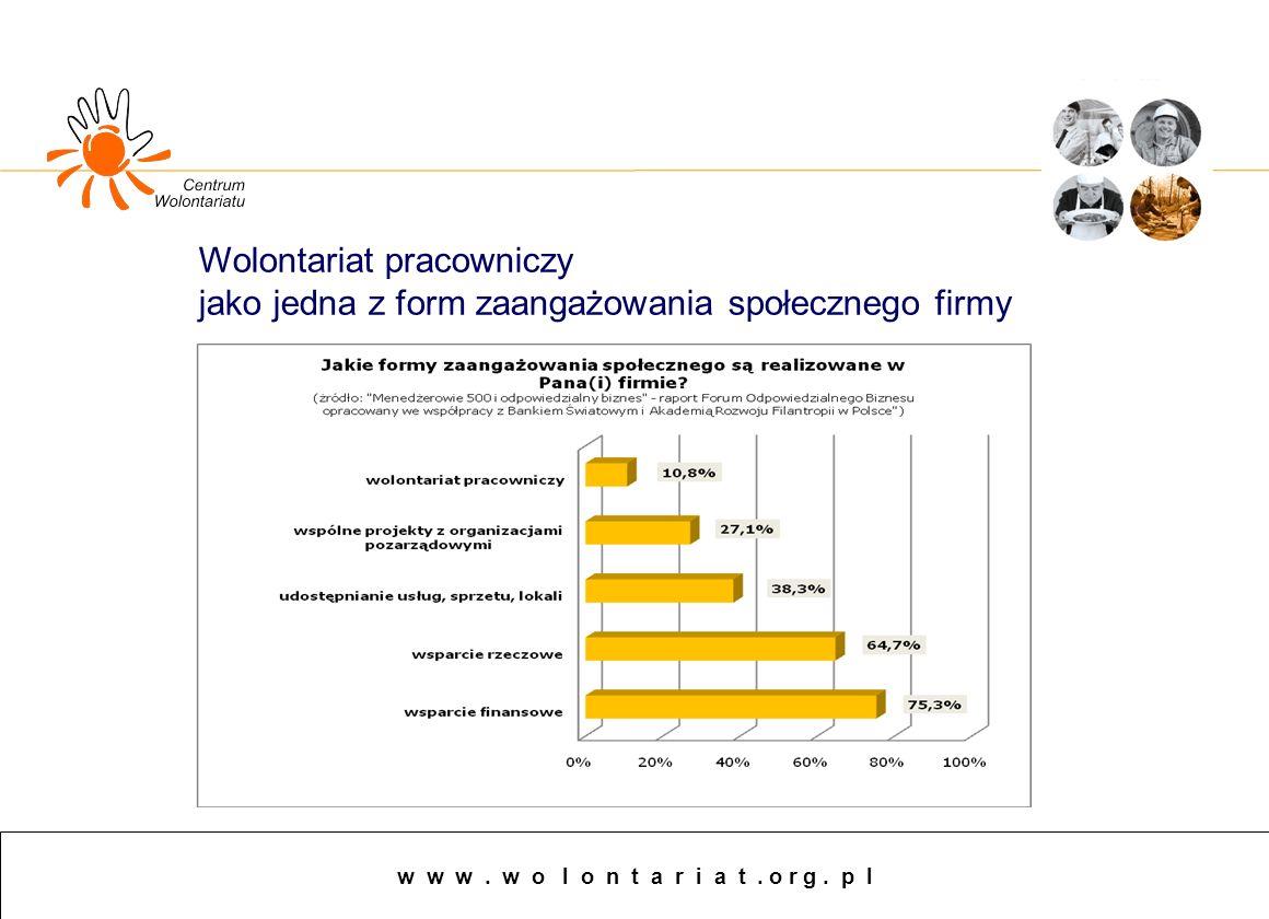 Sminarium Przegląd koncepcji i metod monitorowania rozwoju społeczno - gospodarczego 4 w w w.