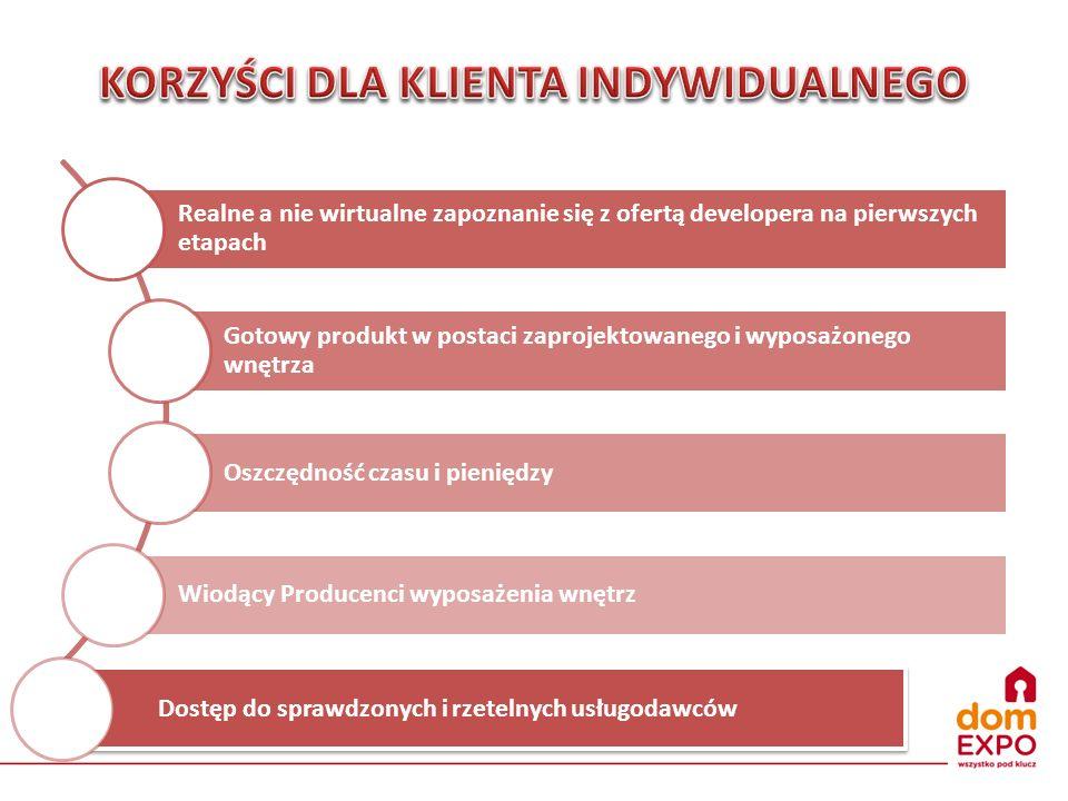 Jedyne takie miejsce na Opolszczyźnie, w którym usługa projektowania zostaje finansowana przez pomysłodawcę projektu domEXPO.