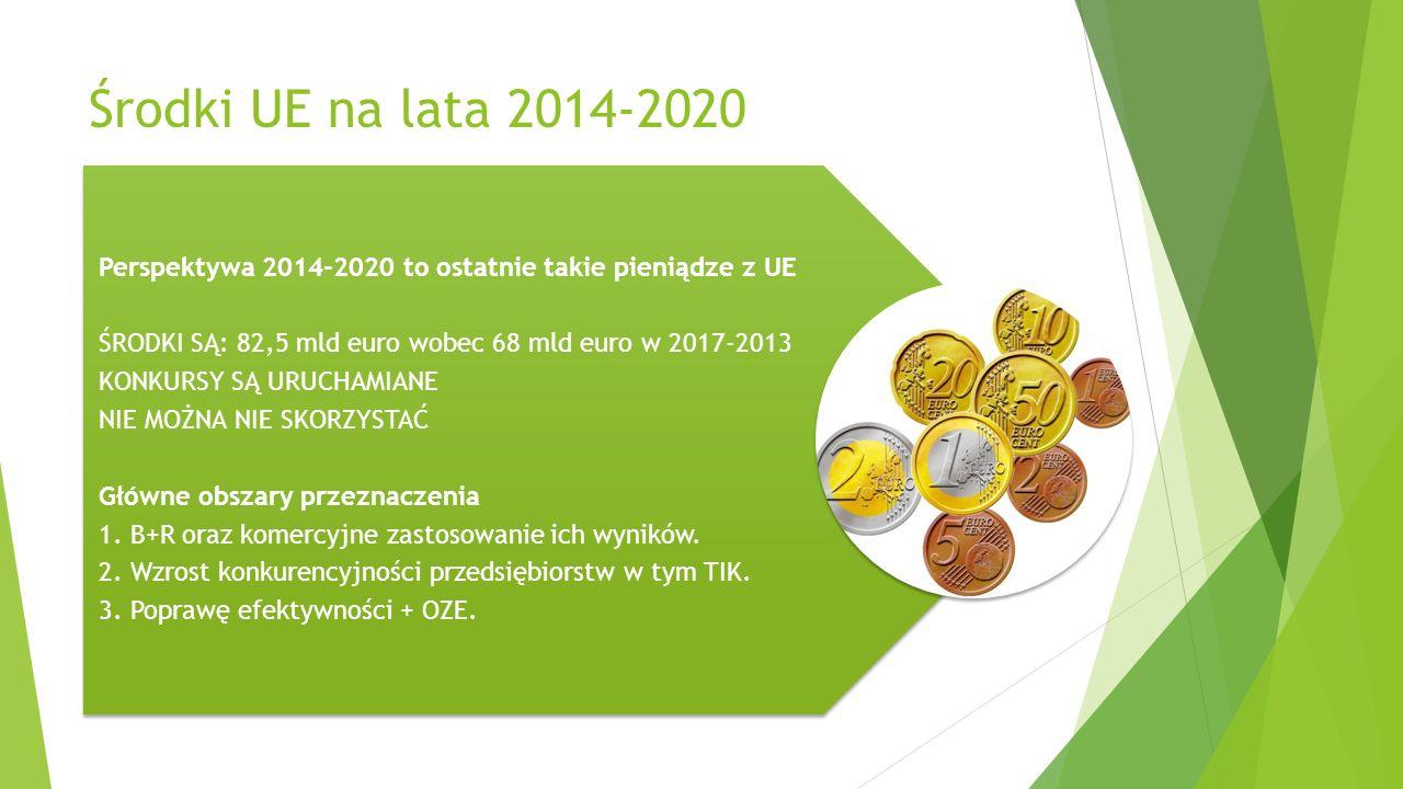 Środki UE na lata 2014-2020 Perspektywa 2014-2020 to ostatnie takie pieniądze z UE ŚRODKI SĄ: 82,5 mld euro wobec 68 mld euro w 2017-2013 KONKURSY SĄ URUCHAMIANE NIE MOŻNA NIE SKORZYSTAĆ Główne obszary przeznaczenia 1.