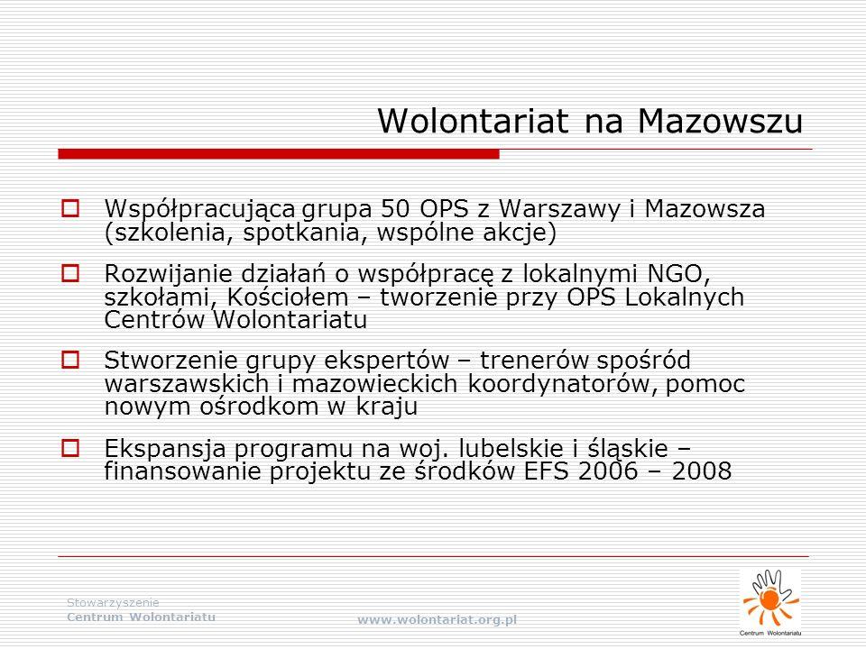 Stowarzyszenie Centrum Wolontariatu www.wolontariat.org.pl Wolontariat na Mazowszu  Współpracująca grupa 50 OPS z Warszawy i Mazowsza (szkolenia, spo