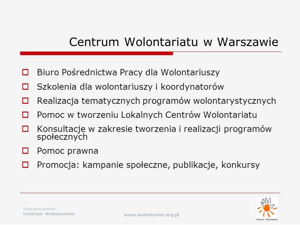 Stowarzyszenie Centrum Wolontariatu www.wolontariat.org.pl Centrum Wolontariatu w Warszawie  Biuro Pośrednictwa Pracy dla Wolontariuszy  Szkolenia d