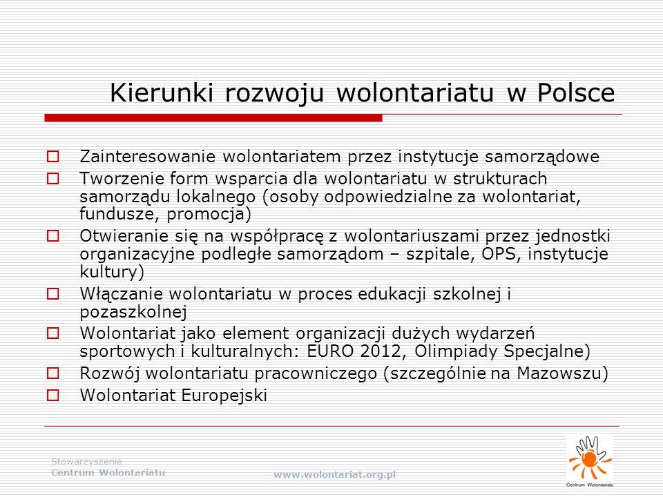 Stowarzyszenie Centrum Wolontariatu www.wolontariat.org.pl Kierunki rozwoju wolontariatu w Polsce  Zainteresowanie wolontariatem przez instytucje sam