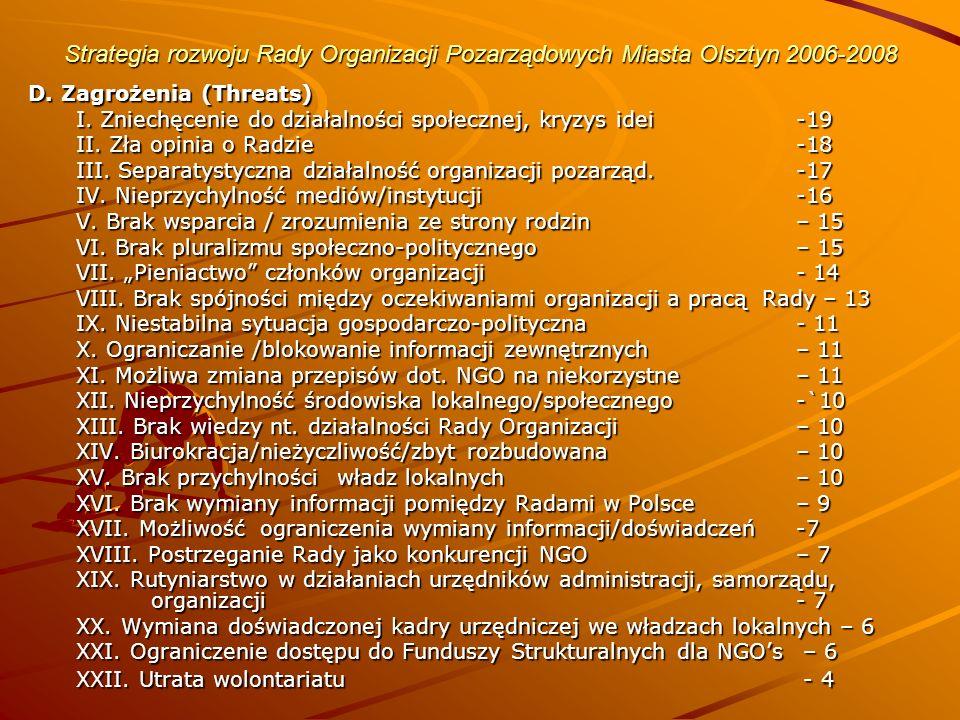 Strategia rozwoju Rady Organizacji Pozarządowych Miasta Olsztyn 2006-2008 D.