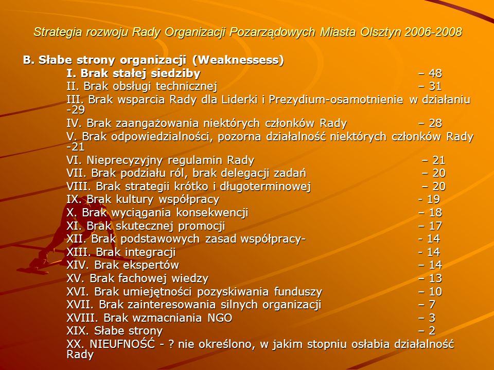 Strategia rozwoju Rady Organizacji Pozarządowych Miasta Olsztyn 2006-2008 B.