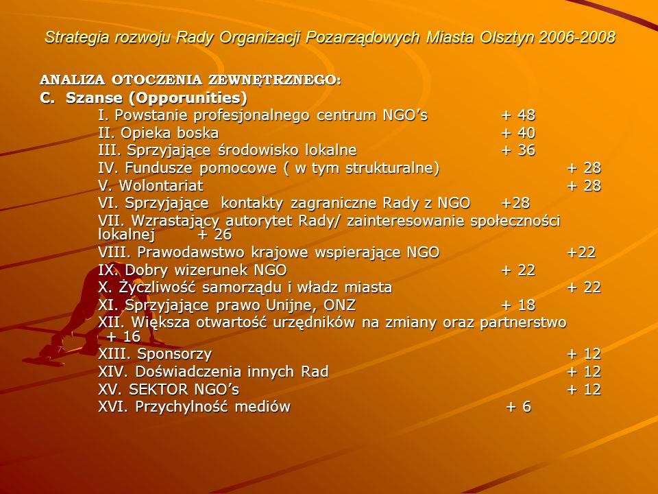 Strategia rozwoju Rady Organizacji Pozarządowych Miasta Olsztyn 2006-2008 ANALIZA OTOCZENIA ZEWNĘTRZNEGO: C.