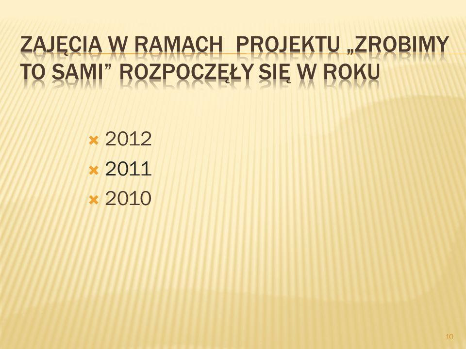  2012  2011  2010 10