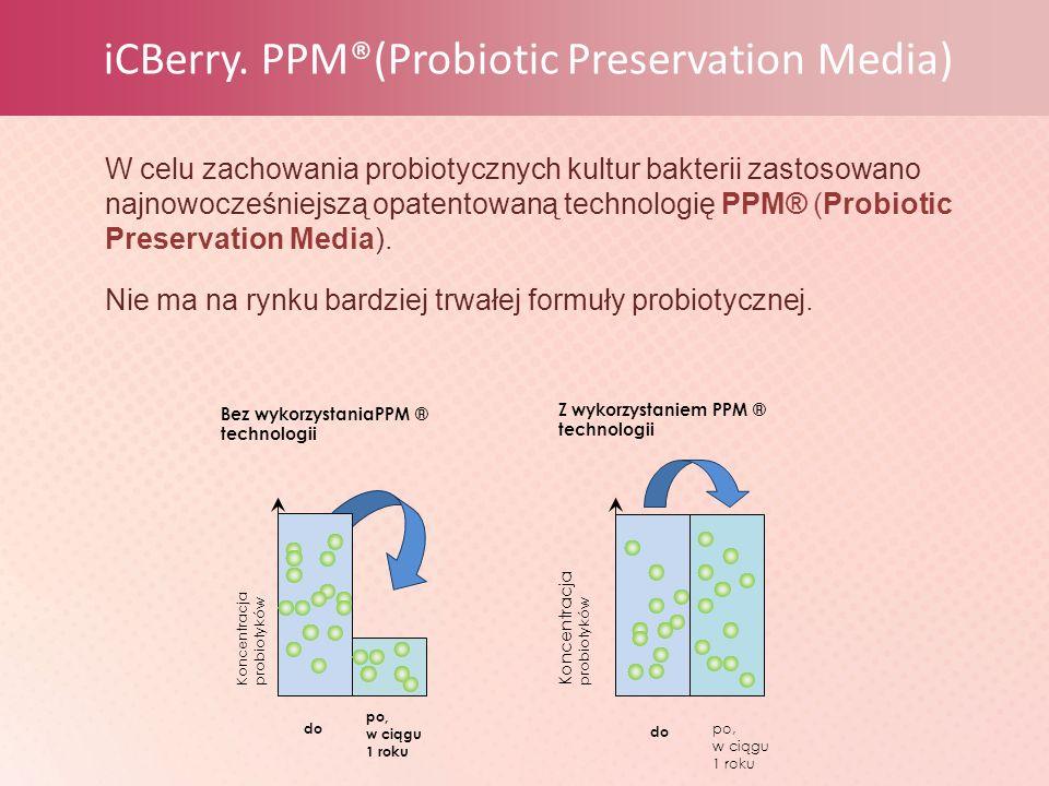 iCBerry. PPM®(Probiotic Preservation Media) W celu zachowania probiotycznych kultur bakterii zastosowano najnowocześniejszą opatentowaną technologię P