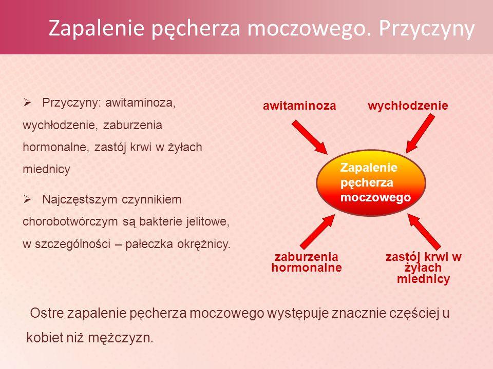Ostre zapalenie pęcherza moczowego występuje znacznie częściej u kobiet niż mężczyzn. Zapalenie pęcherza moczowego. Przyczyny  Przyczyny: awitaminoza