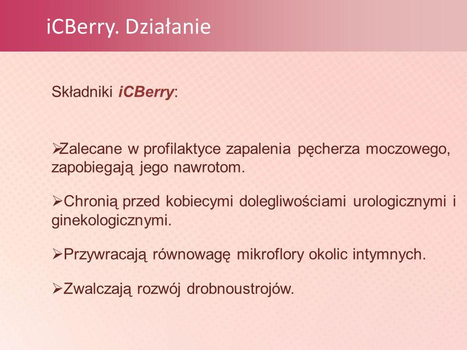 iCBerry. Działanie Składniki iCBerry:  Zalecane w profilaktyce zapalenia pęcherza moczowego, zapobiegają jego nawrotom.  Chronią przed kobiecymi dol
