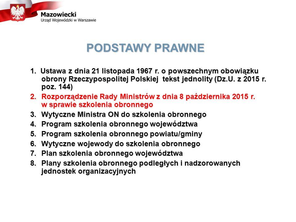 PODSTAWY PRAWNE 1. Ustawa z dnia 21 listopada 1967 r. o powszechnym obowiązku obrony Rzeczypospolitej Polskiej tekst jednolity (Dz.U. z 2015 r. poz. 1