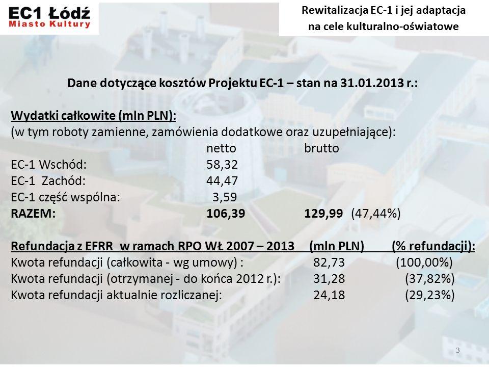 3 Dane dotyczące kosztów Projektu EC-1 – stan na 31.01.2013 r.: Wydatki całkowite (mln PLN): (w tym roboty zamienne, zamówienia dodatkowe oraz uzupełniające): netto brutto EC-1 Wschód:58,32 EC-1 Zachód:44,47 EC-1 część wspólna: 3,59 RAZEM: 106,39 129,99 (47,44%) Refundacja z EFRR w ramach RPO WŁ 2007 – 2013 (mln PLN) (% refundacji): Kwota refundacji (całkowita - wg umowy) : 82,73 (100,00%) Kwota refundacji (otrzymanej - do końca 2012 r.): 31,28 (37,82%) Kwota refundacji aktualnie rozliczanej: 24,18 (29,23%) Rewitalizacja EC-1 i jej adaptacja na cele kulturalno-oświatowe 3