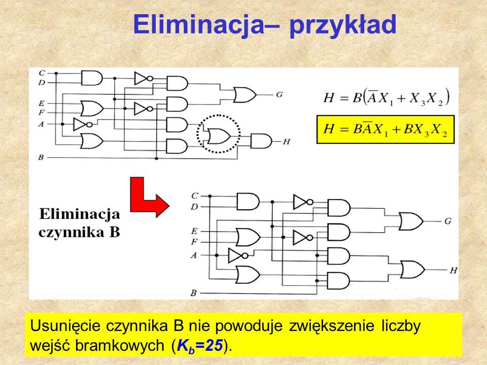 Eliminacja– przykład Usunięcie czynnika B nie powoduje zwiększenie liczby wejść bramkowych (K b =25).