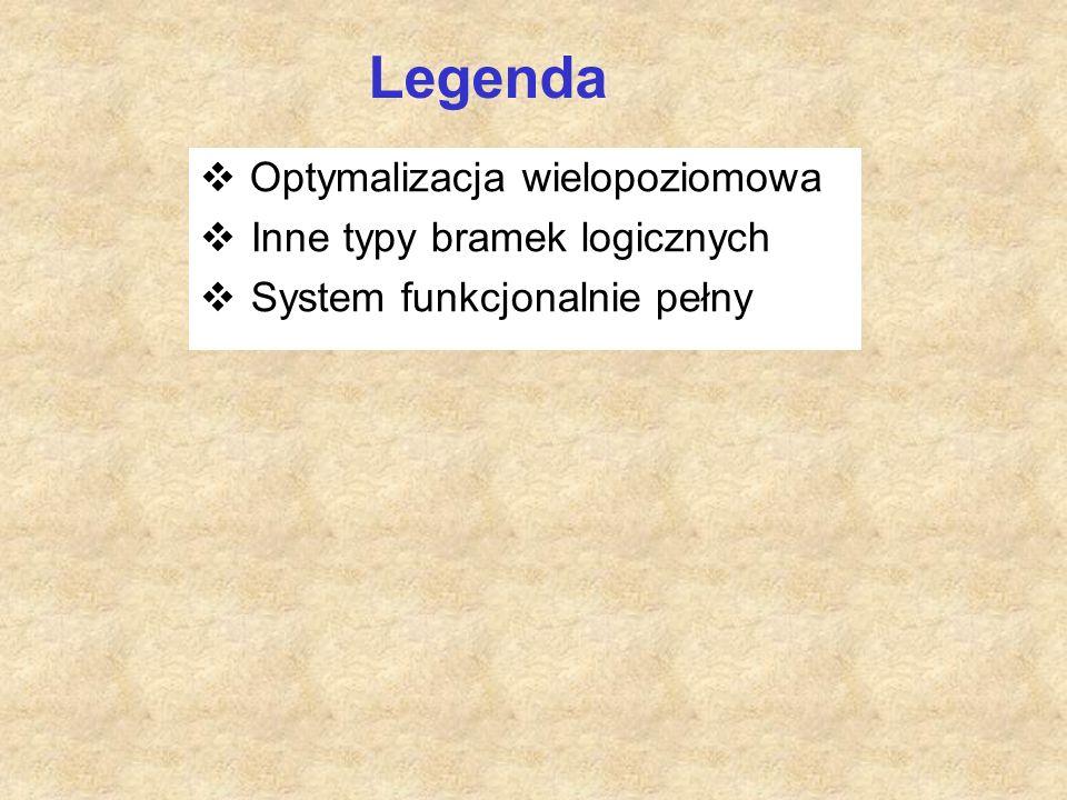 Legenda  Optymalizacja wielopoziomowa  Inne typy bramek logicznych  System funkcjonalnie pełny