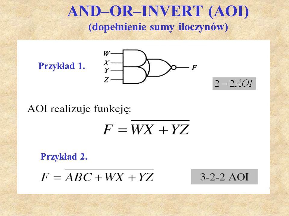 AND–OR–INVERT (AOI) (dopełnienie sumy iloczynów) Przykład 1. Przykład 2.