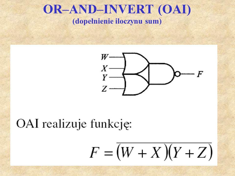 OR–AND–INVERT (OAI) (dopełnienie iloczynu sum)