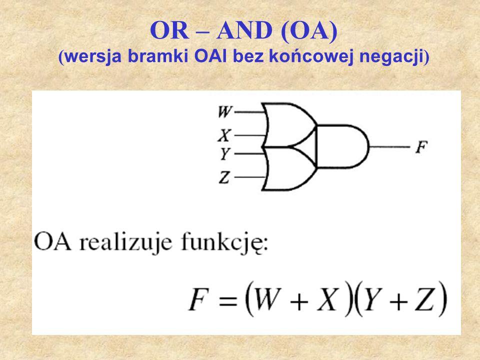 OR – AND (OA) ( wersja bramki OAI bez końcowej negacji )