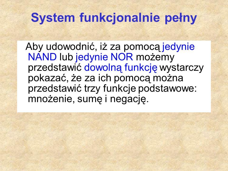 System funkcjonalnie pełny Aby udowodnić, iż za pomocą jedynie NAND lub jedynie NOR możemy przedstawić dowolną funkcję wystarczy pokazać, że za ich pomocą można przedstawić trzy funkcje podstawowe: mnożenie, sumę i negację.