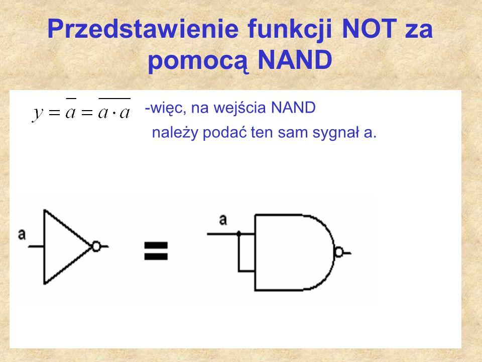 Przedstawienie funkcji NOT za pomocą NAND -więc, na wejścia NAND należy podać ten sam sygnał a.