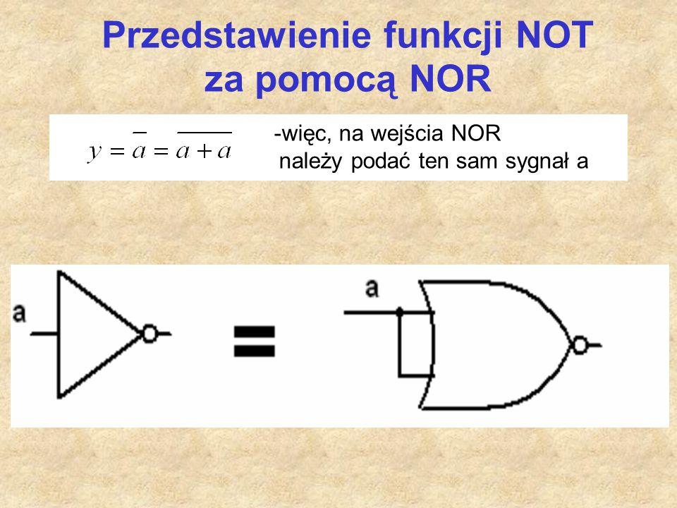 Przedstawienie funkcji NOT za pomocą NOR -więc, na wejścia NOR należy podać ten sam sygnał a