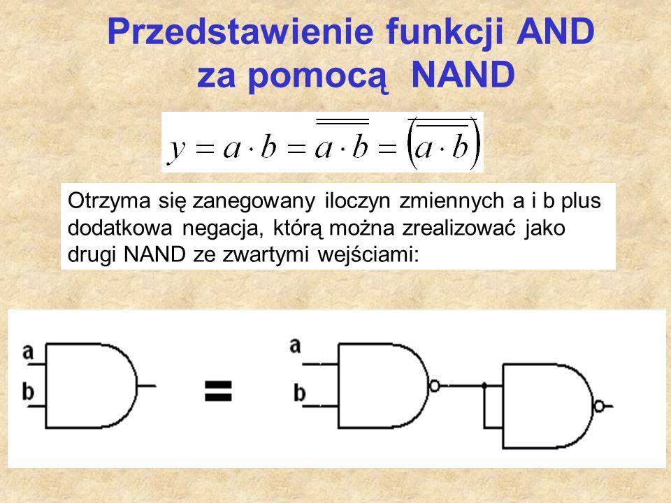 Przedstawienie funkcji AND za pomocą NAND Otrzyma się zanegowany iloczyn zmiennych a i b plus dodatkowa negacja, którą można zrealizować jako drugi NAND ze zwartymi wejściami: