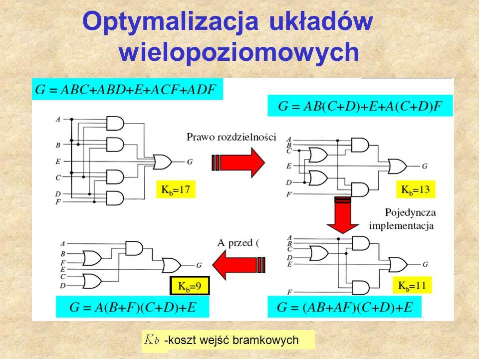 Optymalizacja układów wielopoziomowych -koszt wejść bramkowych