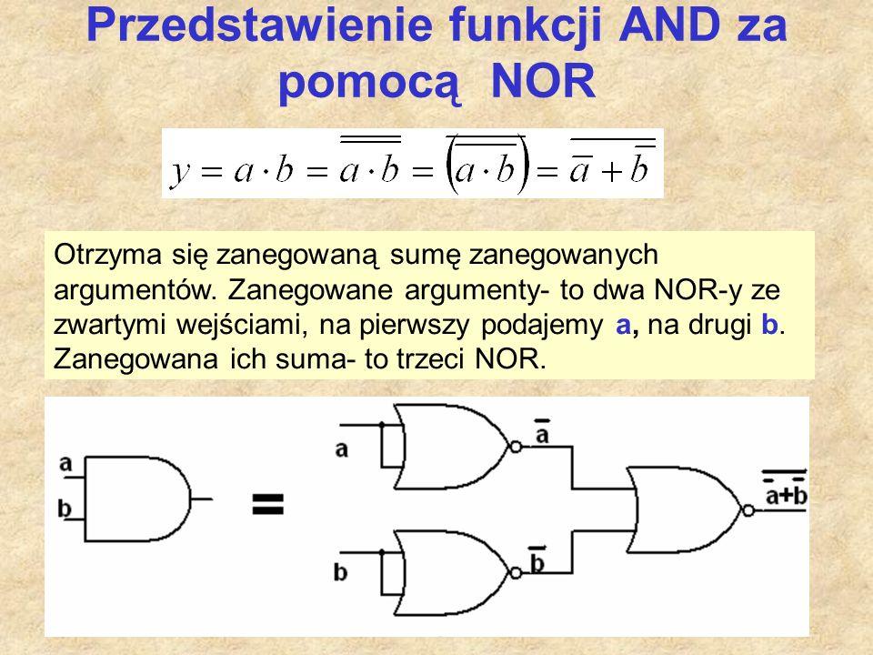 Przedstawienie funkcji AND za pomocą NOR Otrzyma się zanegowaną sumę zanegowanych argumentów.