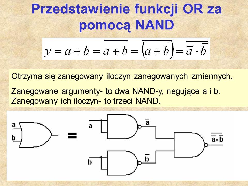 Przedstawienie funkcji OR za pomocą NAND Otrzyma się zanegowany iloczyn zanegowanych zmiennych.
