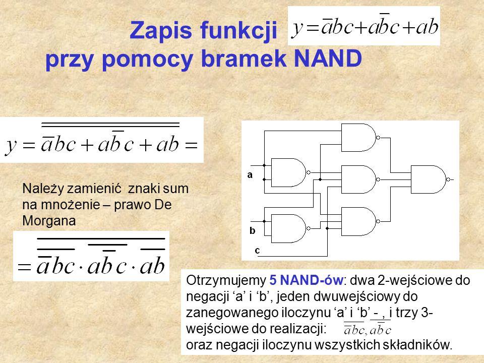 Zapis funkcji przy pomocy bramek NAND Należy zamienić znaki sum na mnożenie – prawo De Morgana Otrzymujemy 5 NAND-ów: dwa 2-wejściowe do negacji 'a' i 'b', jeden dwuwejściowy do zanegowanego iloczynu 'a' i 'b' -, i trzy 3- wejściowe do realizacji: oraz negacji iloczynu wszystkich składników.
