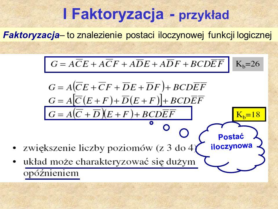 I Faktoryzacja - przykład Faktoryzacja– to znalezienie postaci iloczynowej funkcji logicznej Postać iloczynowa
