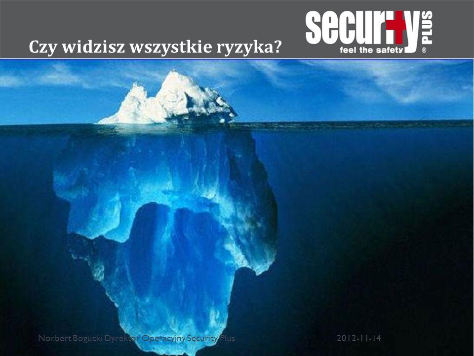 Czy widzisz wszystkie ryzyka Norbert Bogucki Dyrektor Operacyjny Security Plus2012-11-14