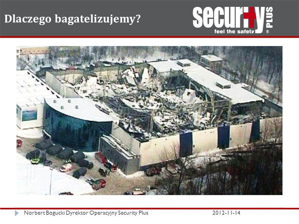 Dlaczego bagatelizujemy Norbert Bogucki Dyrektor Operacyjny Security Plus2012-11-14