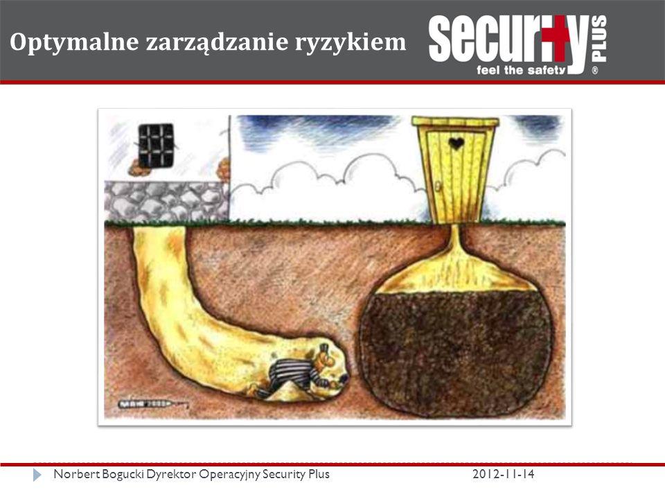Optymalne zarządzanie ryzykiem Norbert Bogucki Dyrektor Operacyjny Security Plus2012-11-14
