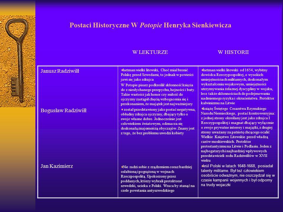 Postaci Historyczne W Potopie Henryka Sienkiewicza W LEKTURZE W HISTORII Janusz Radziwiłł Bogusław Radziwiłł Jan Kazimierz  hetman wielki litewski, Choć miał bronić Polskę przed Szwedami, to jednak w powieści jawi się jako zdrajca W Potopie pisarz podkreślił skłonność księcia do z niesłychanego przepychu, hojności i buty.