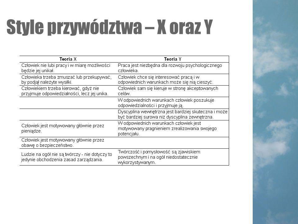 Style przywództwa – X oraz Y